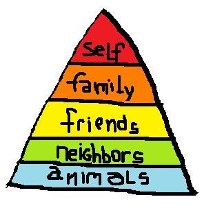Halimbawa ng Priority Pyramid ni jasonhamster